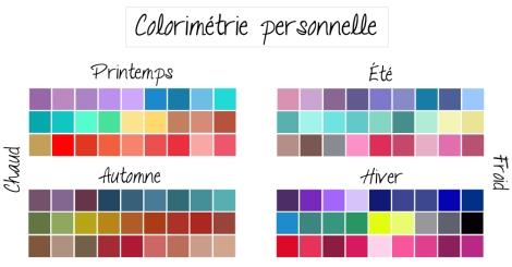 colorimetrie-1000x522