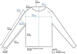 schema-cardigan2